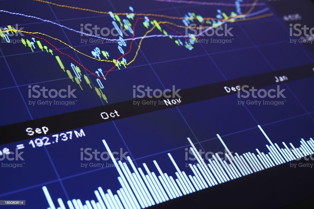 Digital Stock Market Chart stock photo