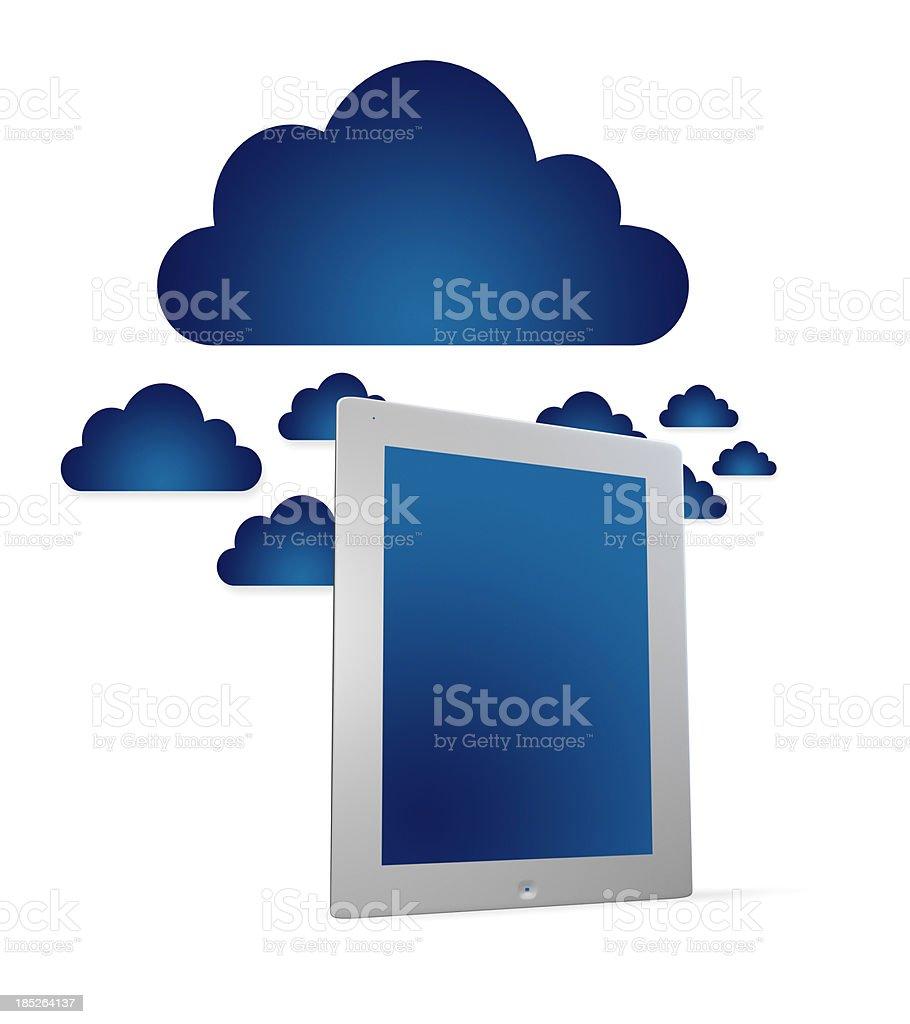 Digital tablet and cloud computing stock photo