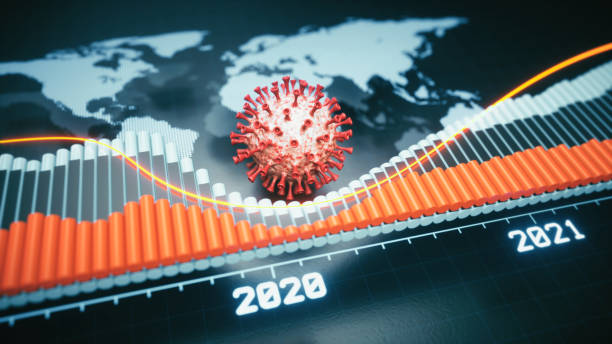 Digital world map market crash design, with bar graph, glowing line graph, year labels and a red coronavirus cell in the center. stock photo