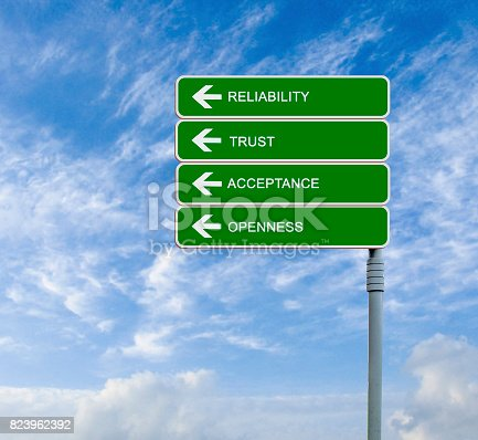 Direction road signs to  Trust, Reliability, Acceptance, and Openness