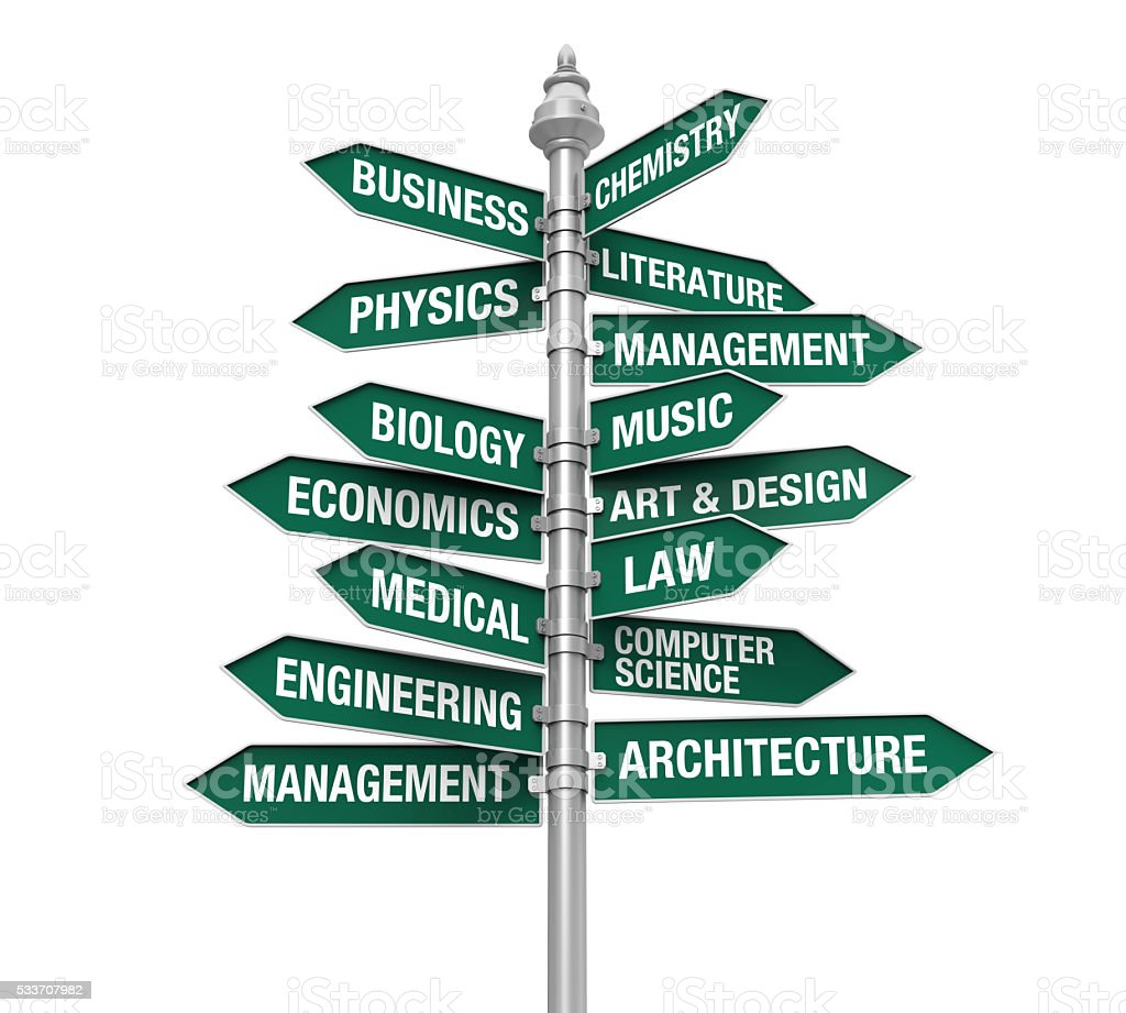 Direction Sign of Majors stock photo