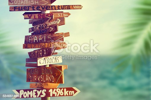 Direction signpost with distance to many different countries