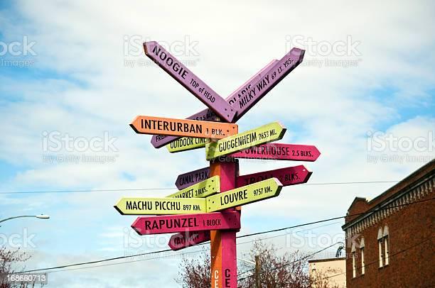 Photo of Directional sign in Fremont, Seattle
