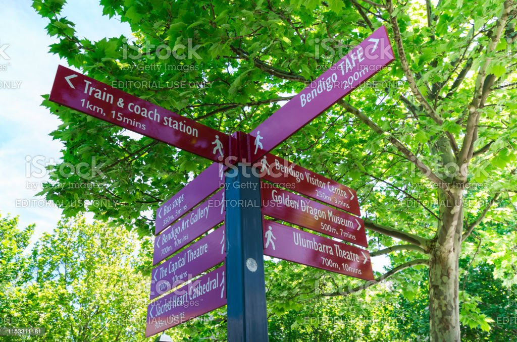 Directional Signpost In The Library Gardens In Central