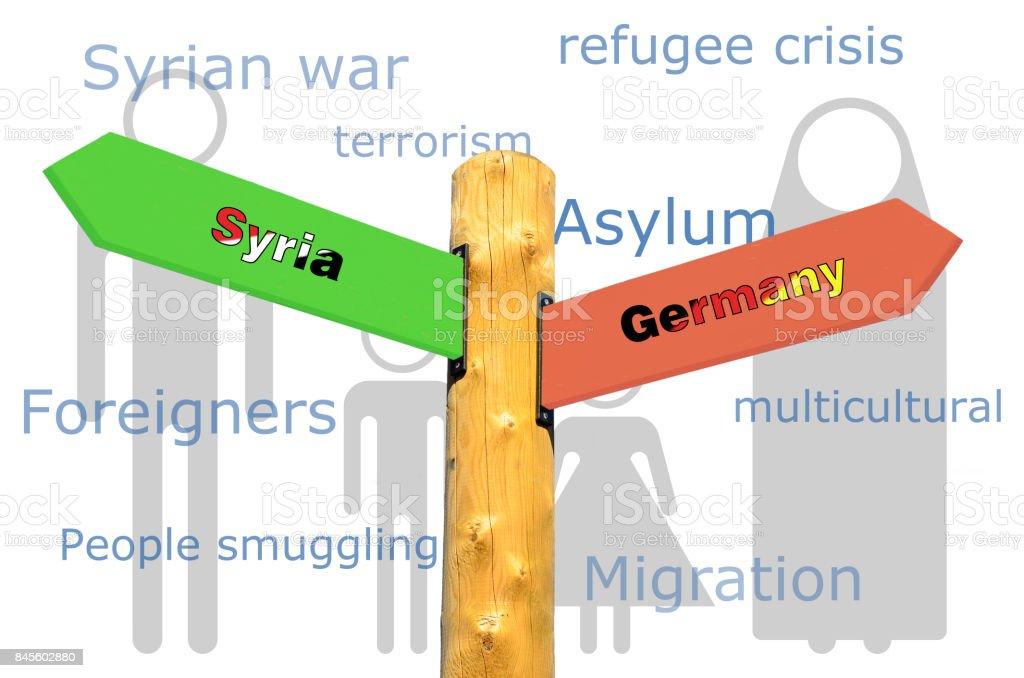 Directional signposting refugee crisis stock photo