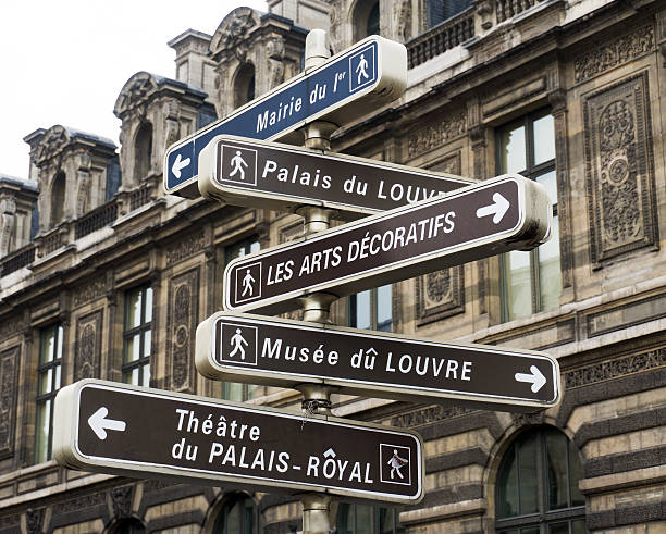 Directional Tourist Signs in Paris, France stock photo