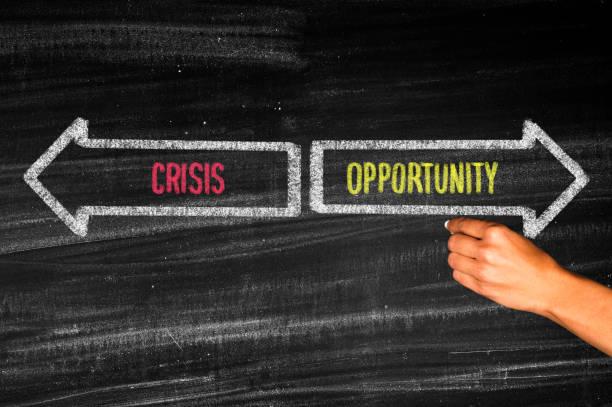 Wegbeschreibung zur Krise und Chance – Foto
