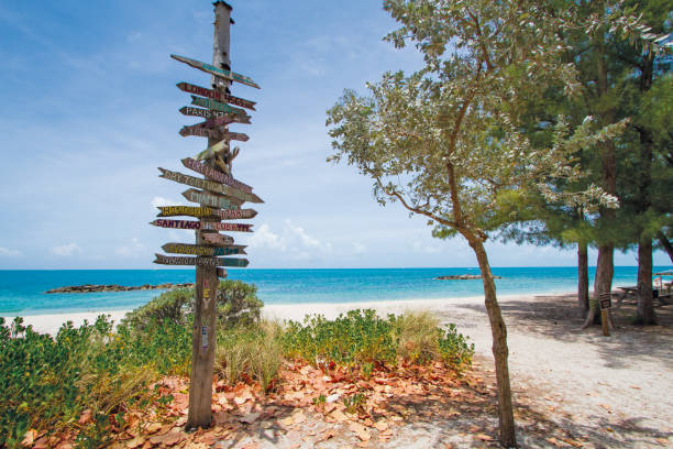 Directory Sign in Fort Zachary Taylor State Park, Key West stock photo