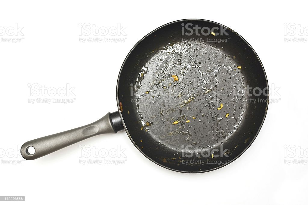 Dirty Frying Pan royalty-free stock photo