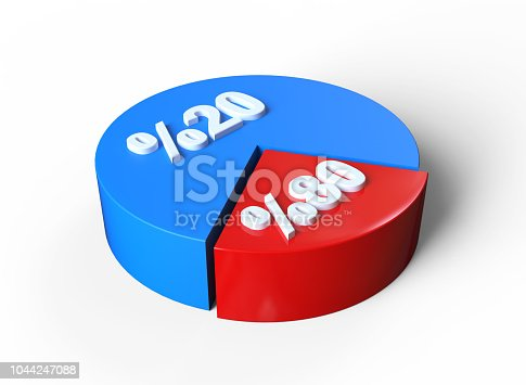 istock Disbalance Pie Chart 20 - 80 percent 1044247088