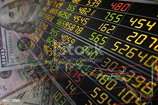 860389678 istock photo Display of Statistic graph index of stock Market and (USD) 920278660