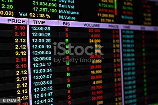 istock Display of stock market or stock exchange data on monitor 611752814