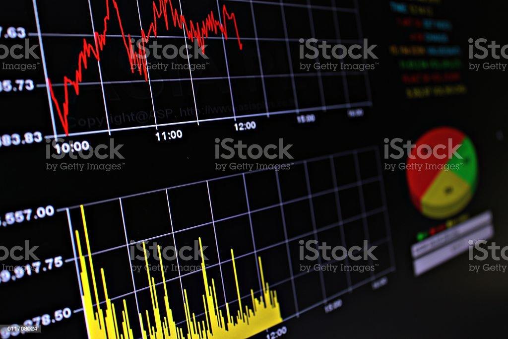 Display of stock market or stock exchange data on monitor stock photo