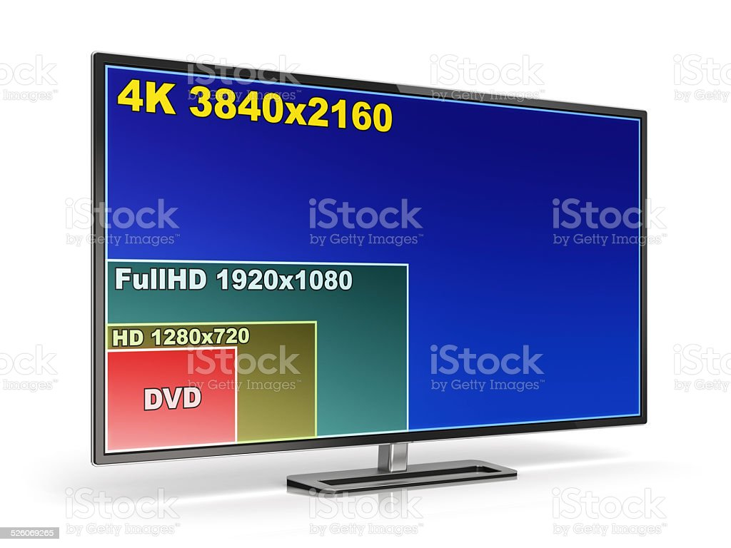 4K TV display with comparison of screen resolutions stock photo