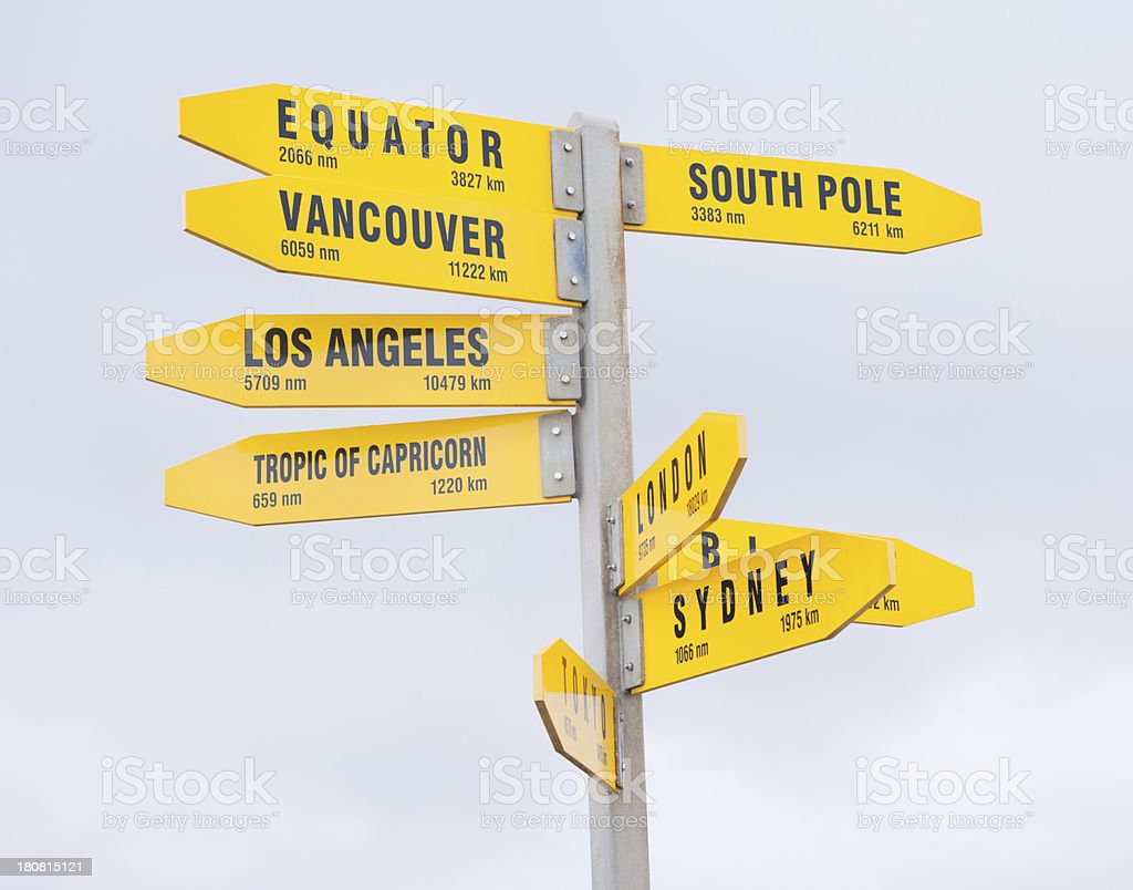 Distances from Cape Reinga, Northest Point, New Zealand stock photo