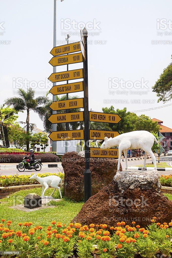 Distances from Melaka royalty-free stock photo