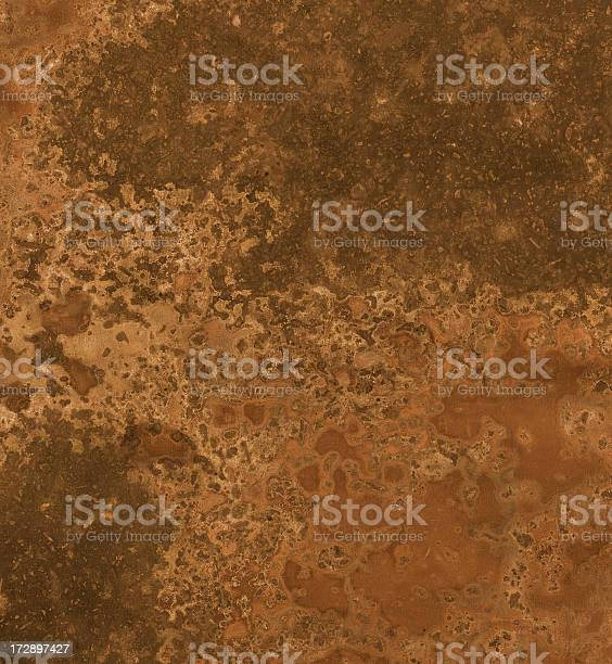 Distressed copper surface background texture picture id172897427?b=1&k=6&m=172897427&s=612x612&h=sp9ykwx2o1t2yx2a60hjdsr0zyayatywqmctyaikoau=