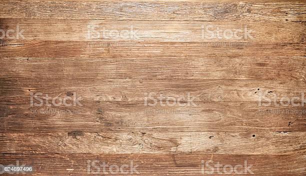 Distressed vintage wooden boards