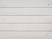 istock Distressed, worn, weathered, old, white-painted wooden panel abstract background. 1176716439