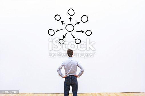 distribution concept, businessman looking at the scheme on white background