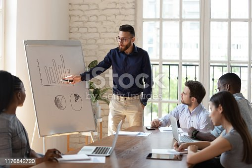1031235468 istock photo Diverse business people listen speaker coach giving flip chart presentation 1176842720
