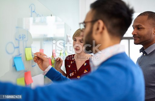 Multi-ethnic group hipster trendy business people during a brainstorm session for their small company