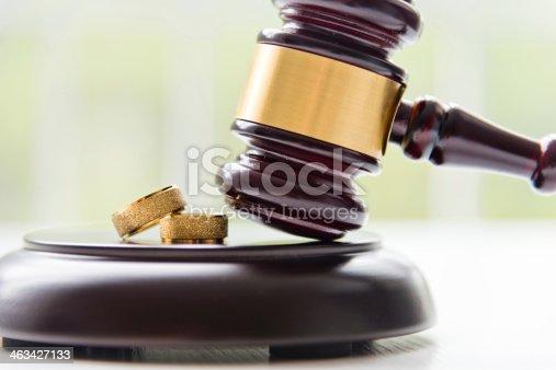 istock divorce 463427133