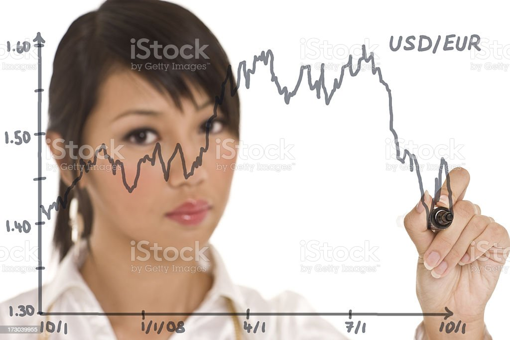 US Dollar - Euro exchange rate royalty-free stock photo