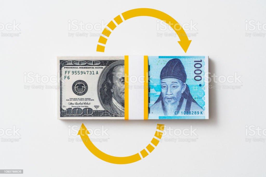 ドル 韓国 ウォン 1 USD