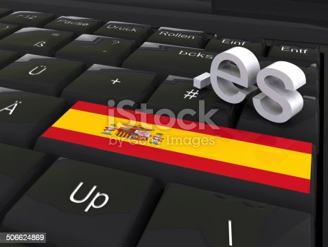 Enter key with country code Spain