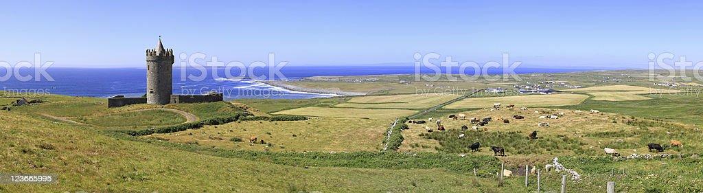 Doonagore castle panoramic stock photo