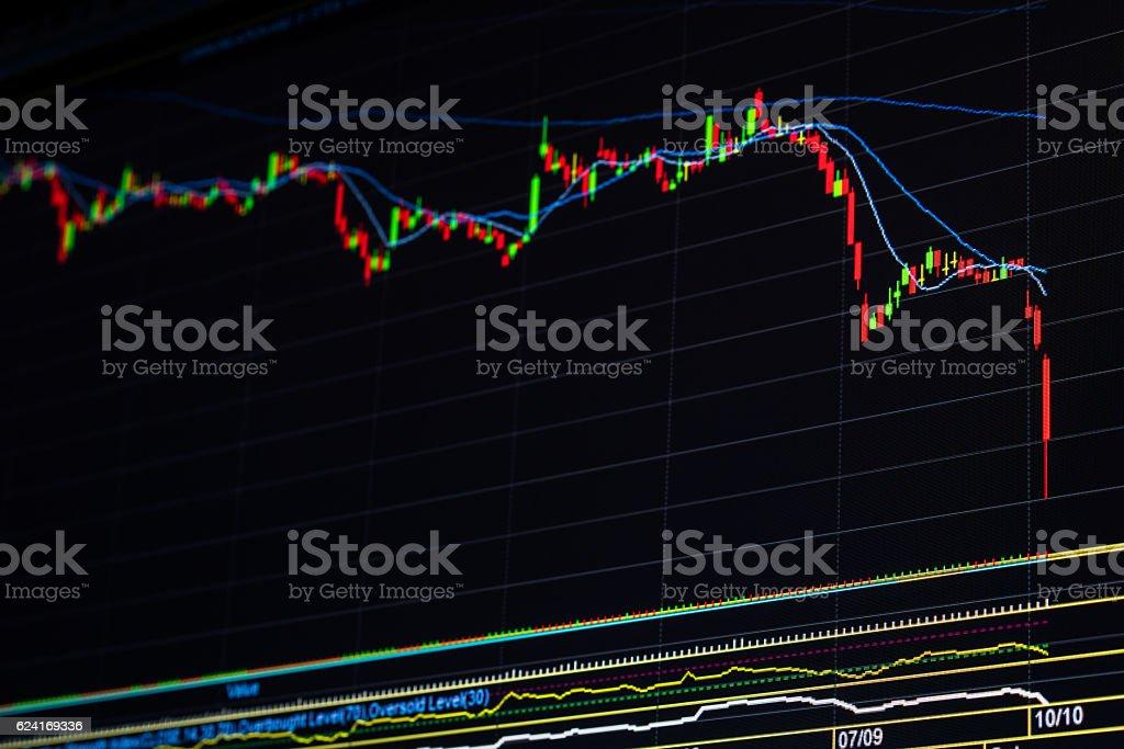 Down trend stock market graph stock photo