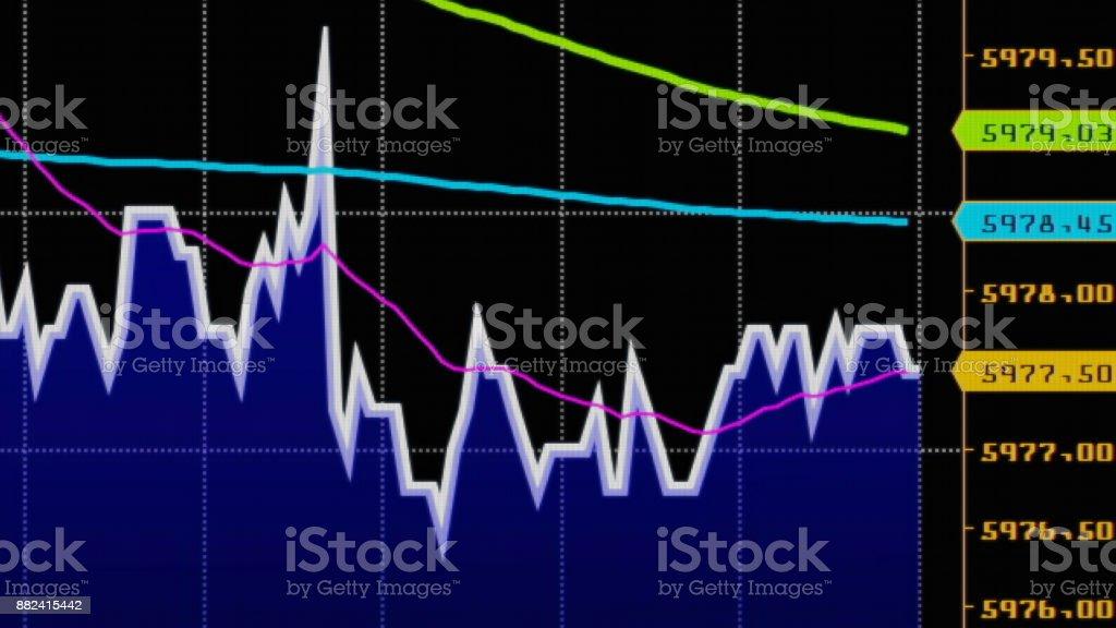 Downtrend. financial downturn, depression, failure, economic crisis. stock photo