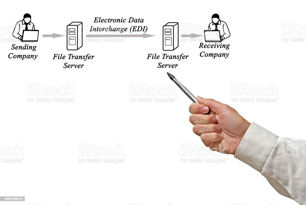 Electronic Data Interchange (EDI) bedrijf vestigen - Royalty-free Administrateur Stockfoto