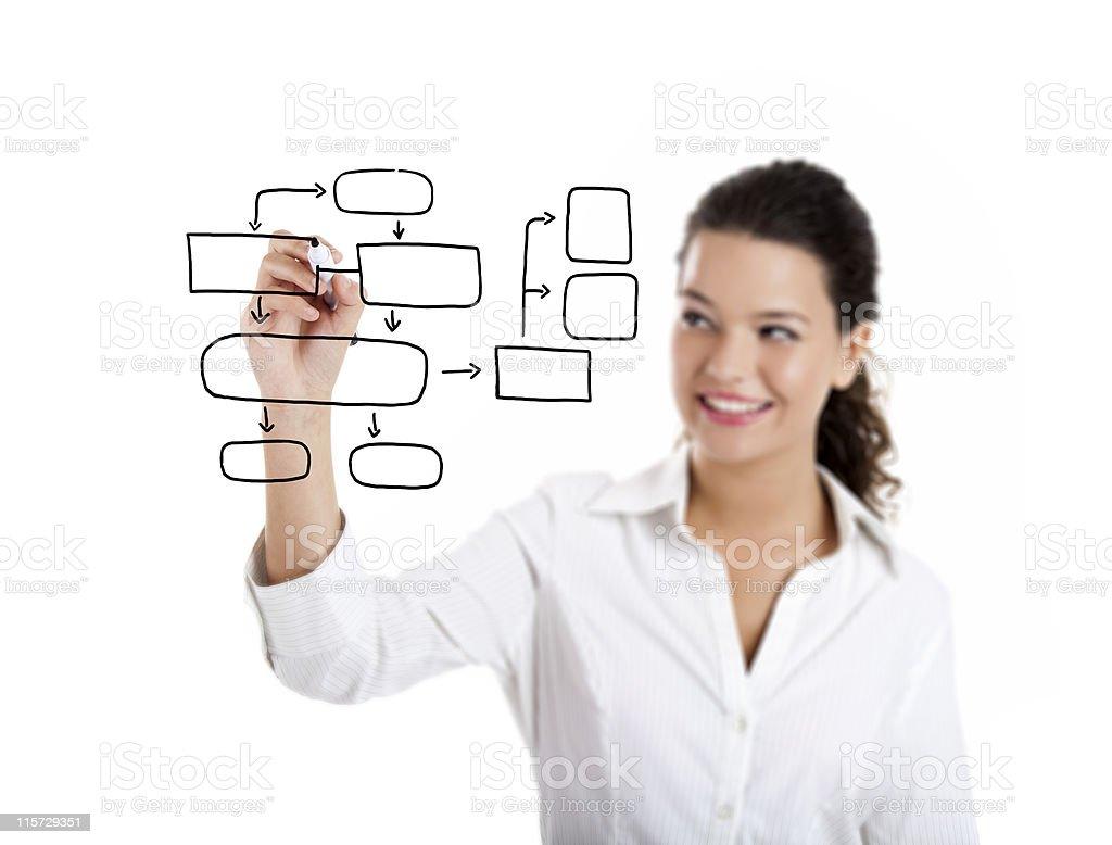 Drawing a diagram royalty-free stock photo