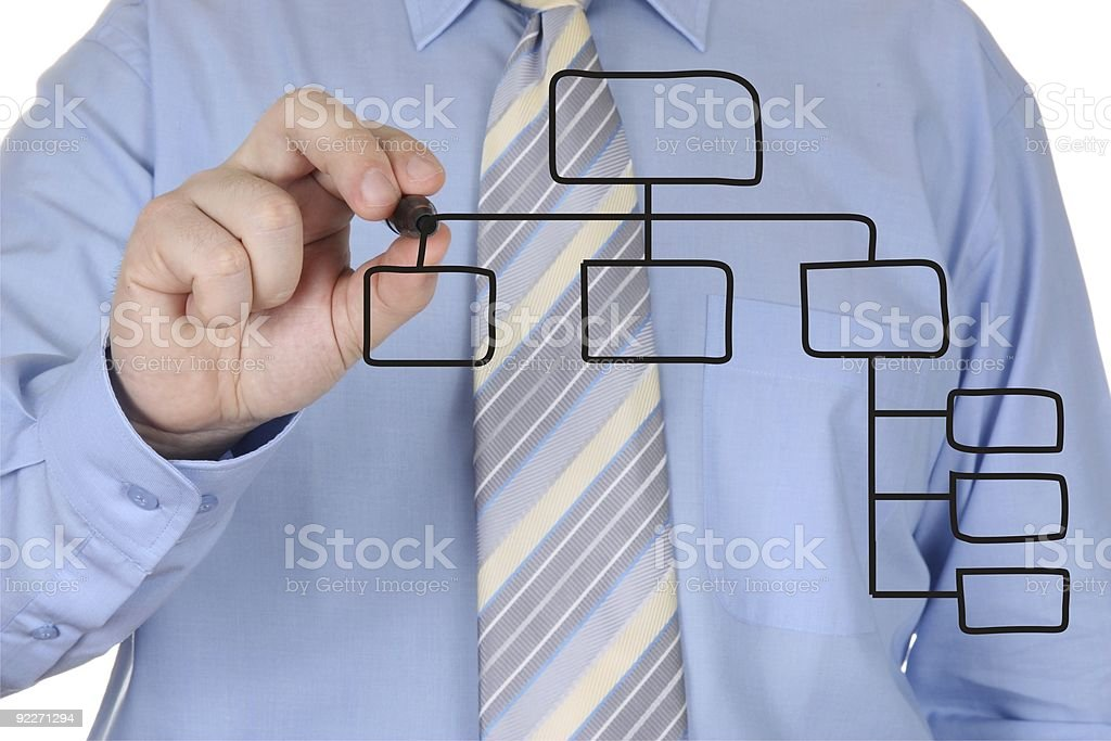 drawing an organization chart royalty-free stock photo
