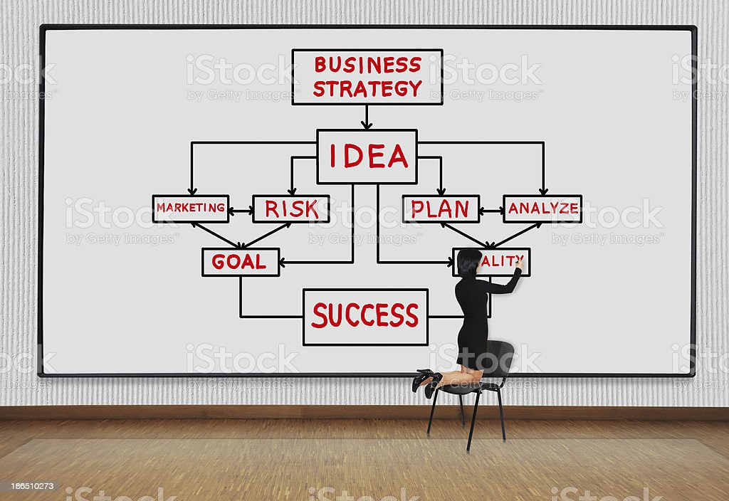 drawing business strategy royalty-free stock photo