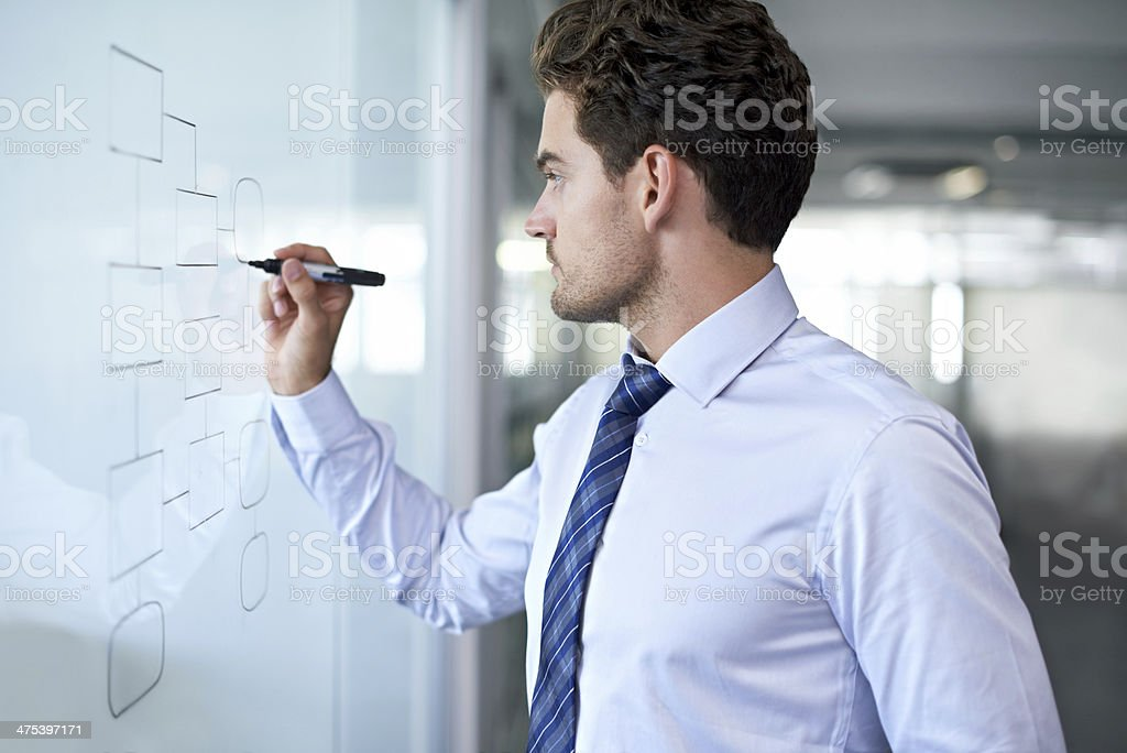 Drawing up a new strategy stock photo