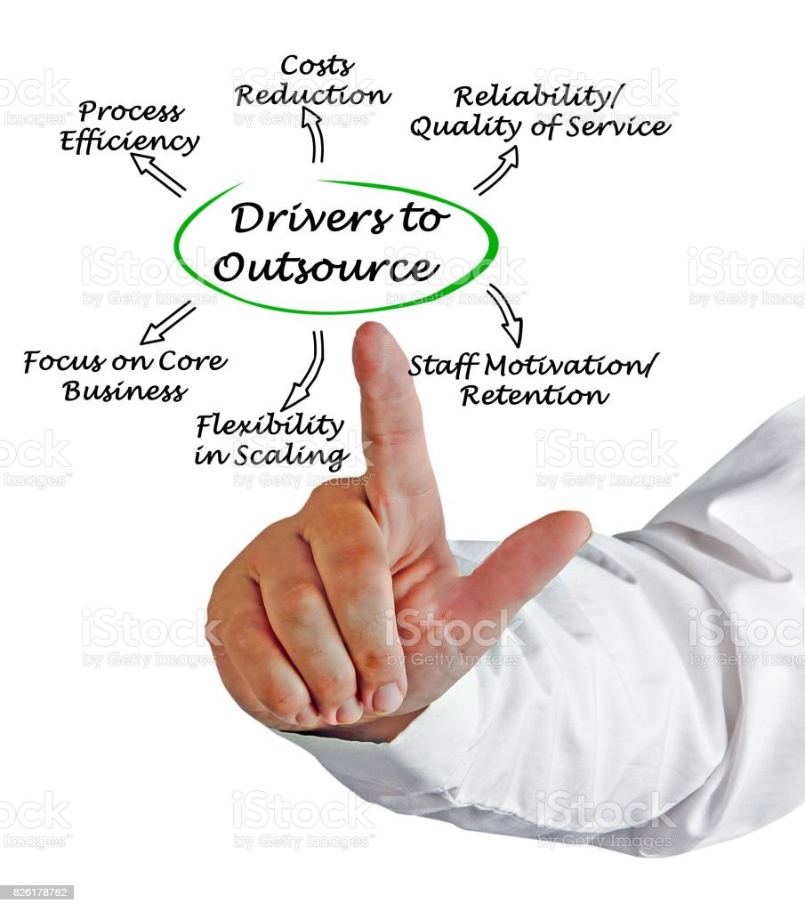Drivers to Outsource stock photo