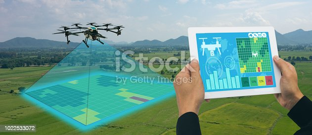 898449496 istock photo drone for agriculture, drone use for various fields like research analysis, safety,rescue, terrain scanning technology, monitoring soil hydration ,yield problem and send data to smart farmer on tablet 1022533072