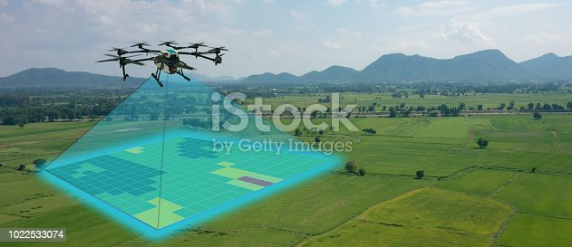 898449496 istock photo drone for agriculture, drone use for various fields like research analysis, safety,rescue, terrain scanning technology, monitoring soil hydration ,yield problem and send data to smart farmer on tablet 1022533074