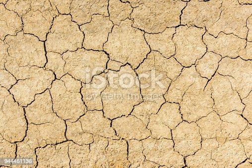 Dry cracked soil background