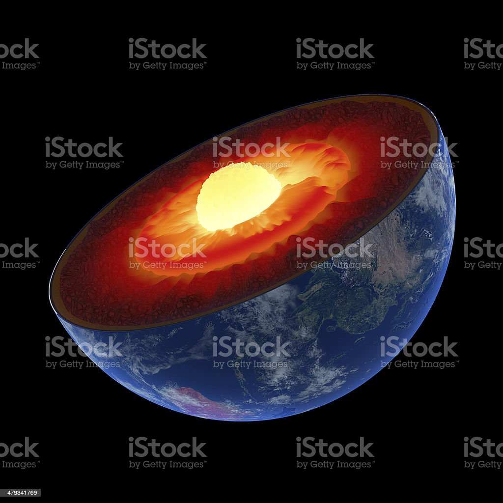 Earth core structure to scale - isolated royalty-free stock photo