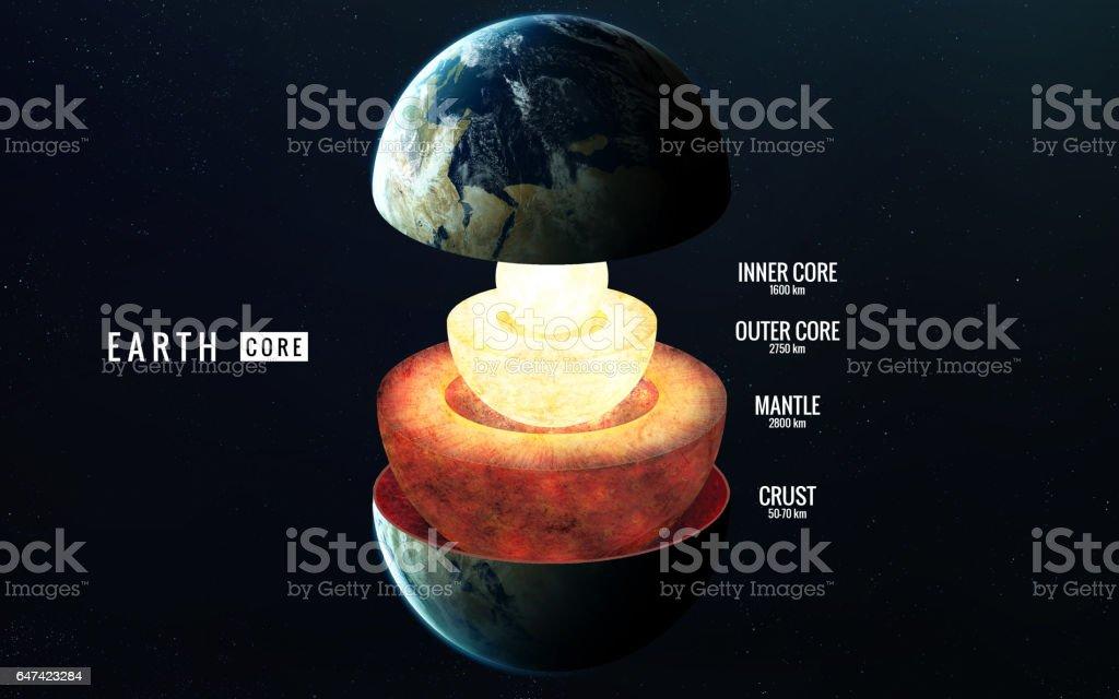 Estructura Interna De La Tierra Elementos De Esta Imagen