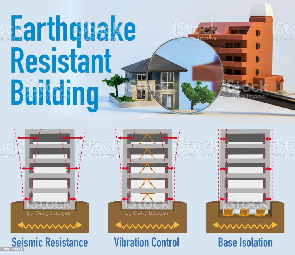 earthquake resistant structure contrast diagram, Seismic Resistance, Vibration Control and Base Isolation stock photo