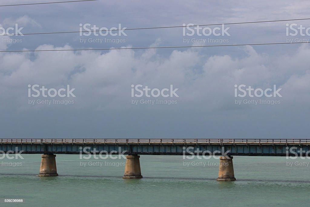 Este ferrocarril de la costa foto de stock libre de derechos