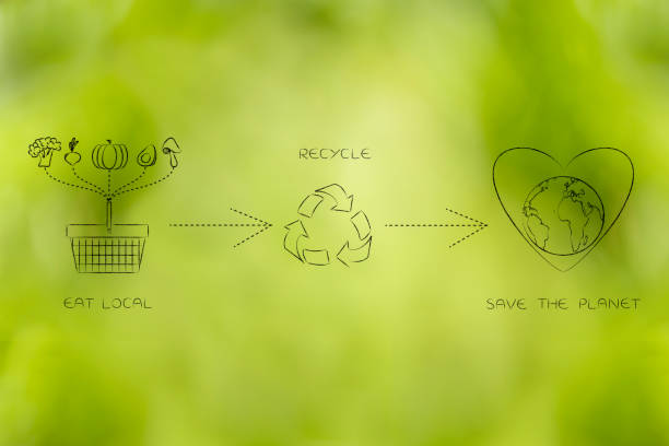ecology icons about eating local and recycling stock photo