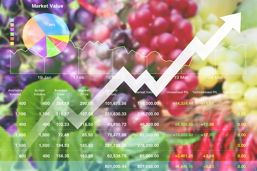 istock Economic investment successful on Agricultural product analysis report to stock market with data and graph background. 908245412
