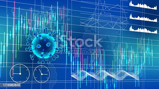 860389678 istock photo Economic recession due to coronavirus 1216960845