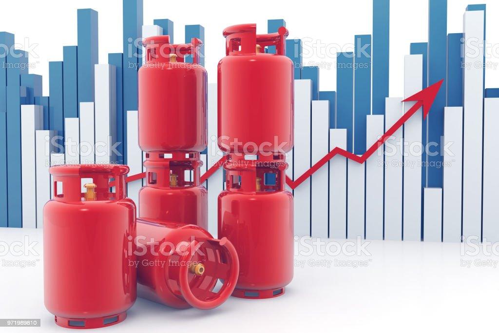 Economical Lpg Gas Price Chart Stock Photo - Download Image